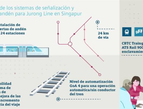 Siemens Mobility instalará su sistema de señalización CBTC en la línea metropolitana Jurong Region Line de Singapur